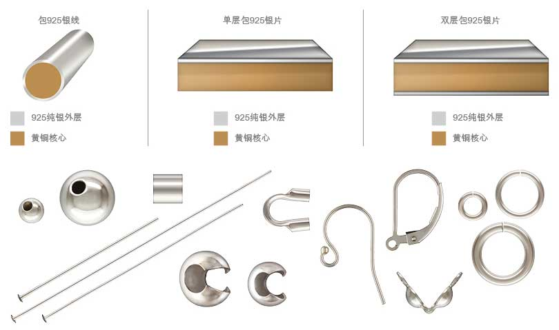 Silver Filled Diagram