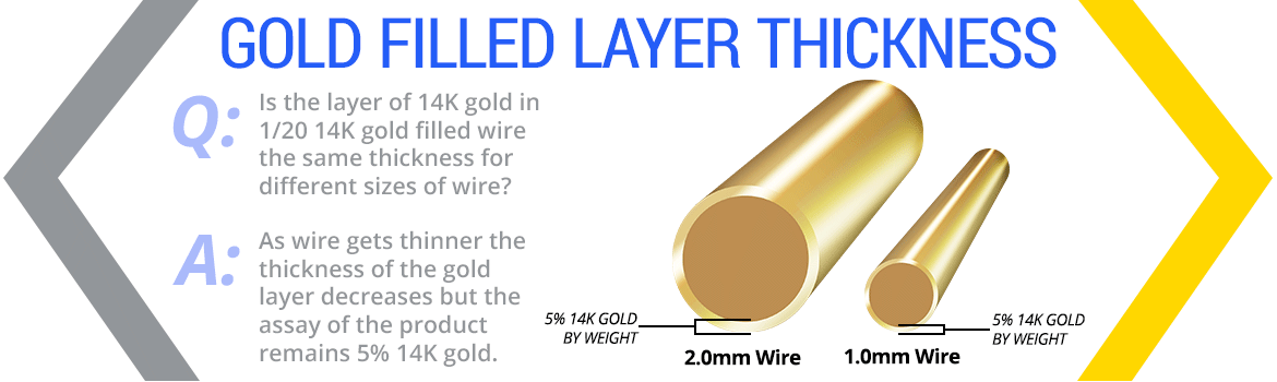 14K Gold Layer Thickness in Gold Filled Wire